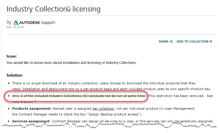 Licensing Archives - BIM there  Done that